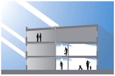Abitazione dotata di tecniche Top e Side.